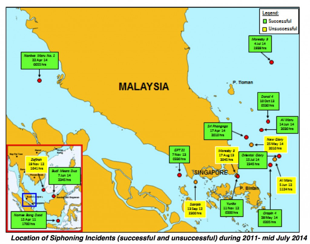 Siphoning Incidents SE Asia Map