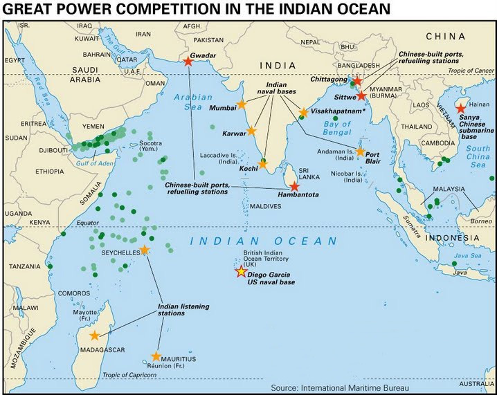 competition-in-the-Indian-ocean