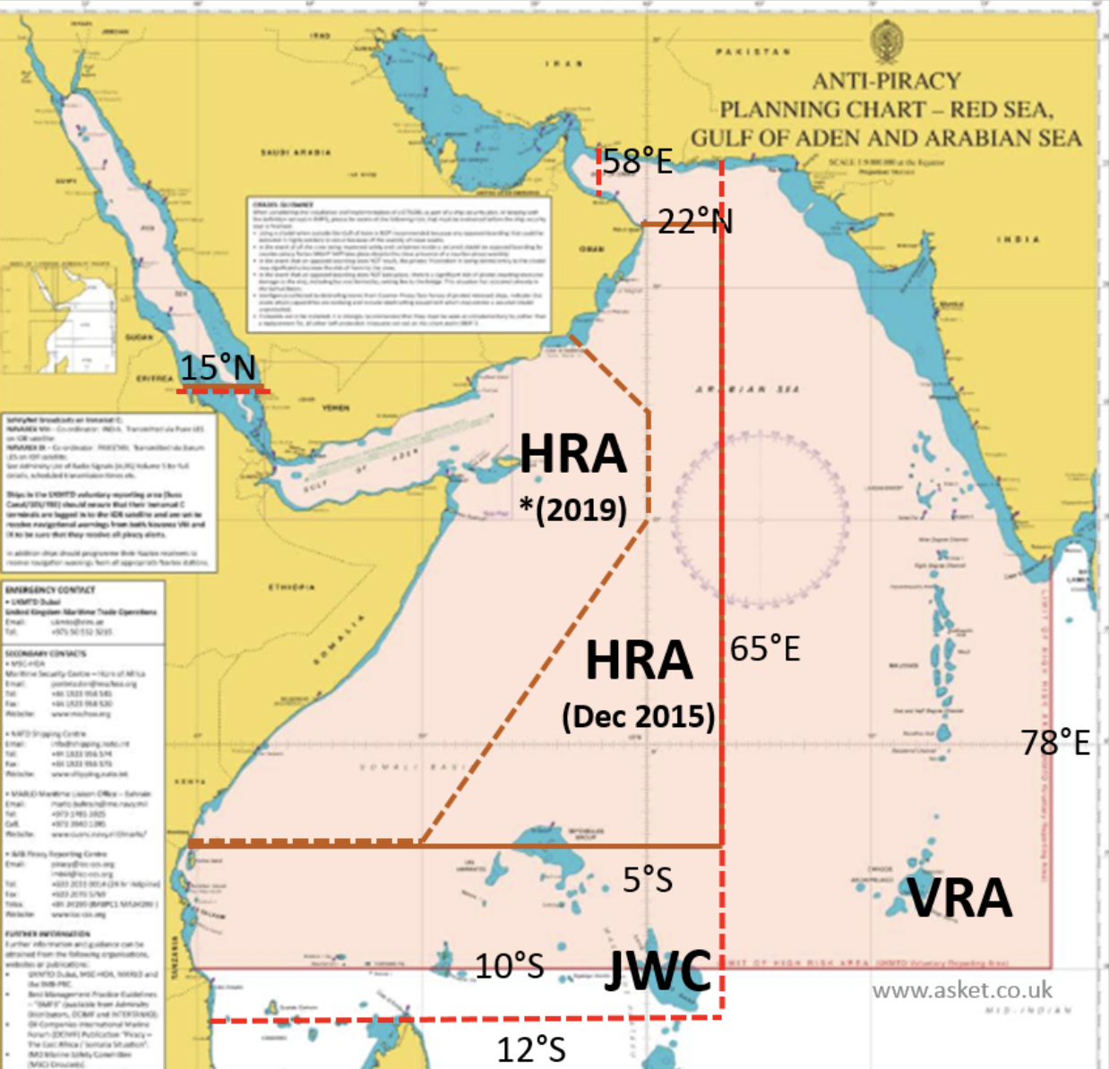 Boundaries for High Risk Area (HRA) in the Indian Ocean